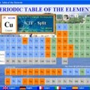 Any.  Icon Periodic Table of Elements