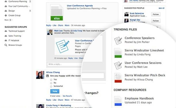 Yammer Alternatives and Similar Apps and Websites