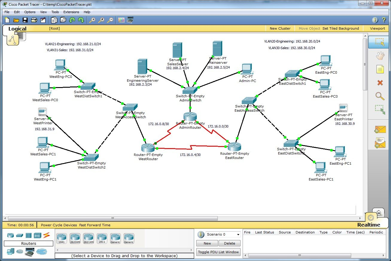 Cisco Packet Tracer Alternatives And Similar Software