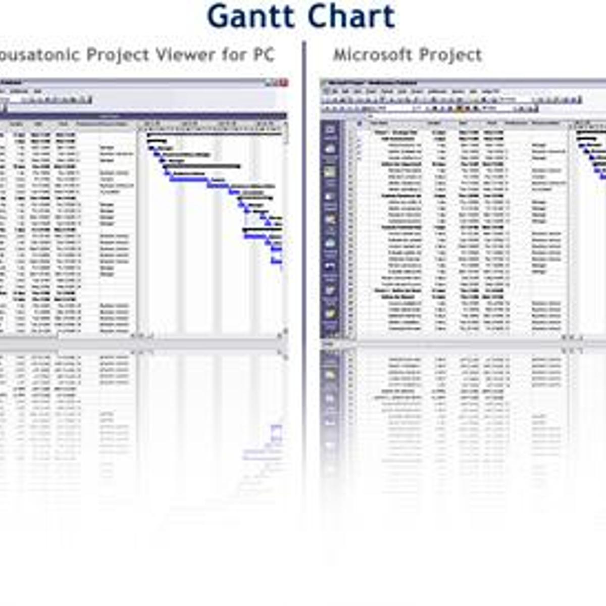Project Viewer 365 Alternatives And Similar Software Alternativeto