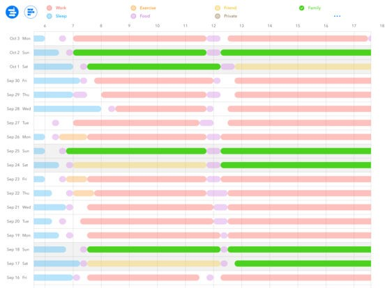 time keeper daily routine tracker habit analysis alternatives and