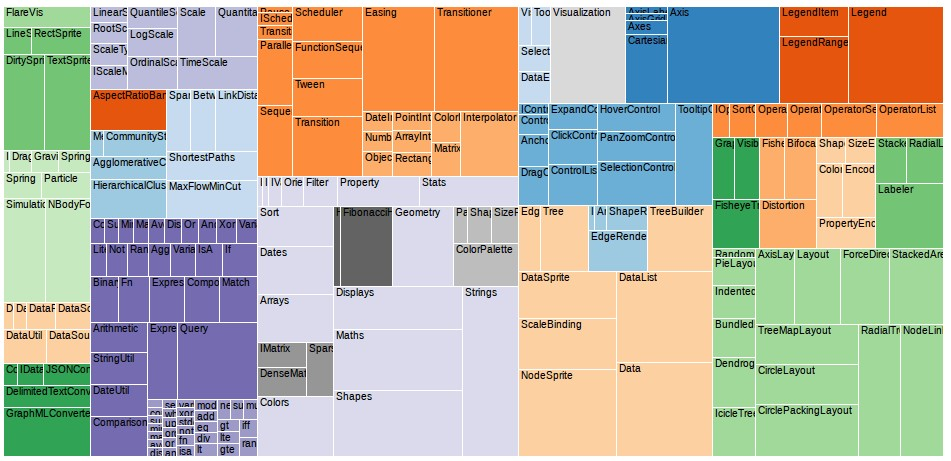 D3 js Alternatives and Similar Websites and Apps
