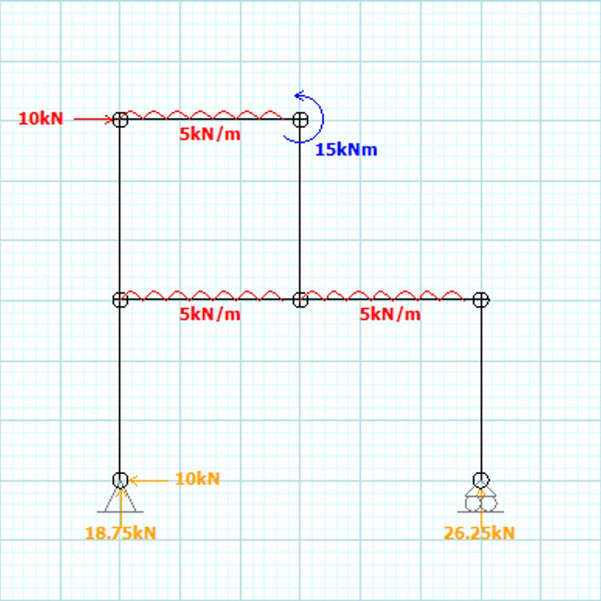 Beam Frame Analysis | Framebob org
