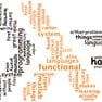2 layered word cloud.