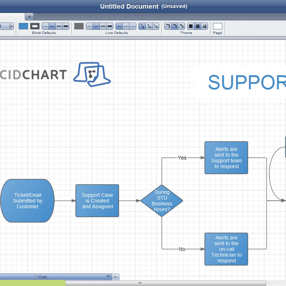 Lucidchart Alternatives And Similar Software Timing Diagram Uml