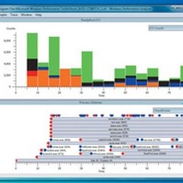 Microsoft Windows SDK Alternatives and Similar Software
