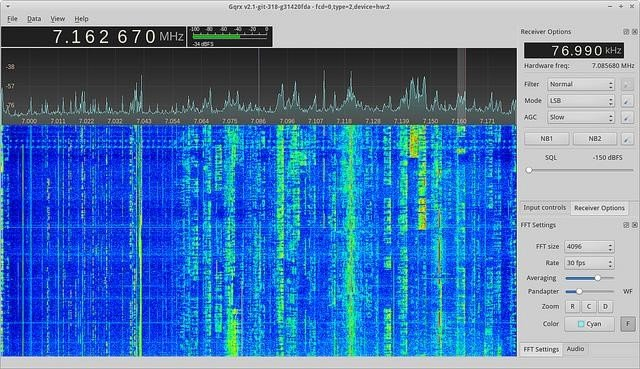 Gqrx Alternatives and Similar Software - AlternativeTo net