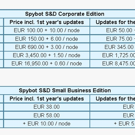 Prices for Corporate Edition