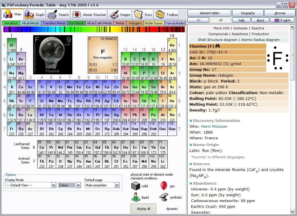 Periodic table classic alternatives and similar software its possible to update the information on periodic table classic or report it as discontinued duplicated or spam urtaz Choice Image