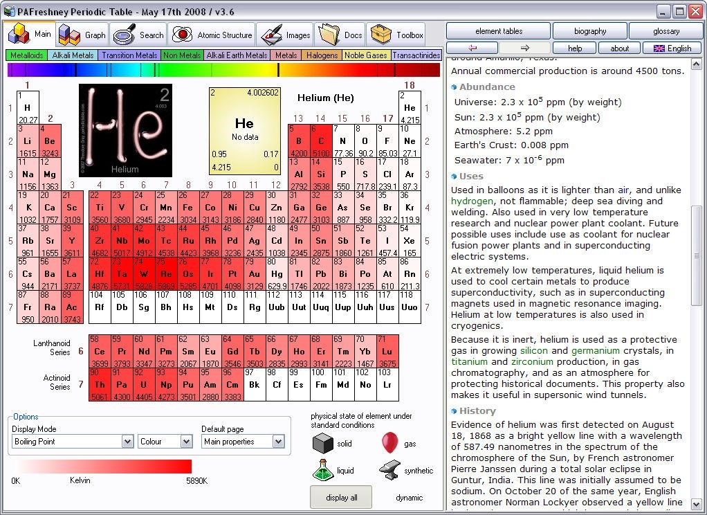 Periodic table classic alternatives and similar software activites on periodic table classic in our activity log its possible to update the information on periodic table classic or report it as discontinued urtaz Images