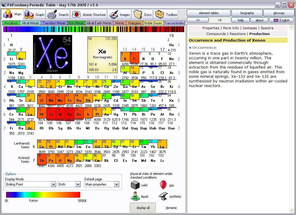 Periodic table classic alternatives and similar software activites on periodic table classic in our activity log its possible to update the information on periodic table classic or report it as discontinued urtaz Gallery