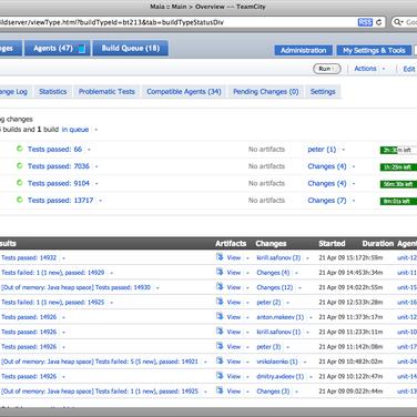 JetBrains TeamCity Alternatives and Similar Software