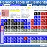 State of matter of all elements at any temperature.