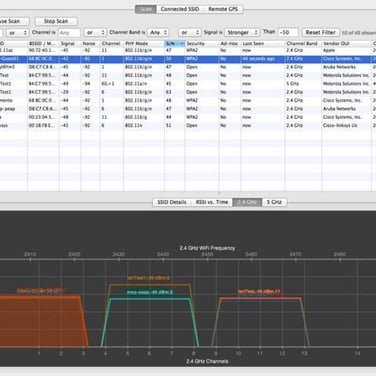 WiFi Scanner Alternatives and Similar Software