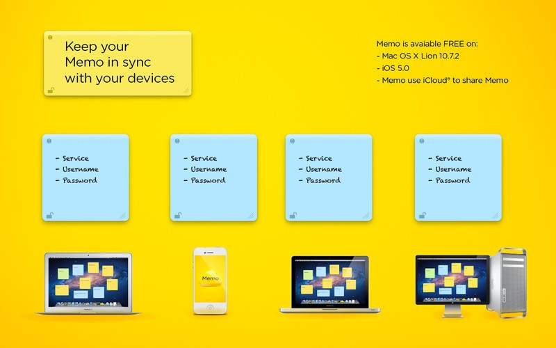 how to open sticky notes on mac