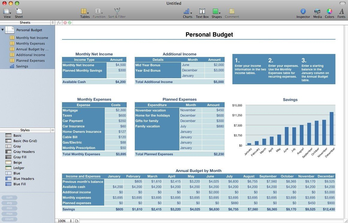 personal budget spreadsheet free