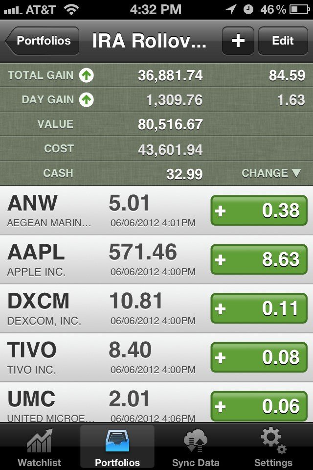 stockwatch Alternatives and Similar Apps - AlternativeTo net