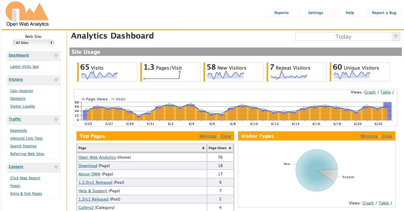 Open Web Analytics Review