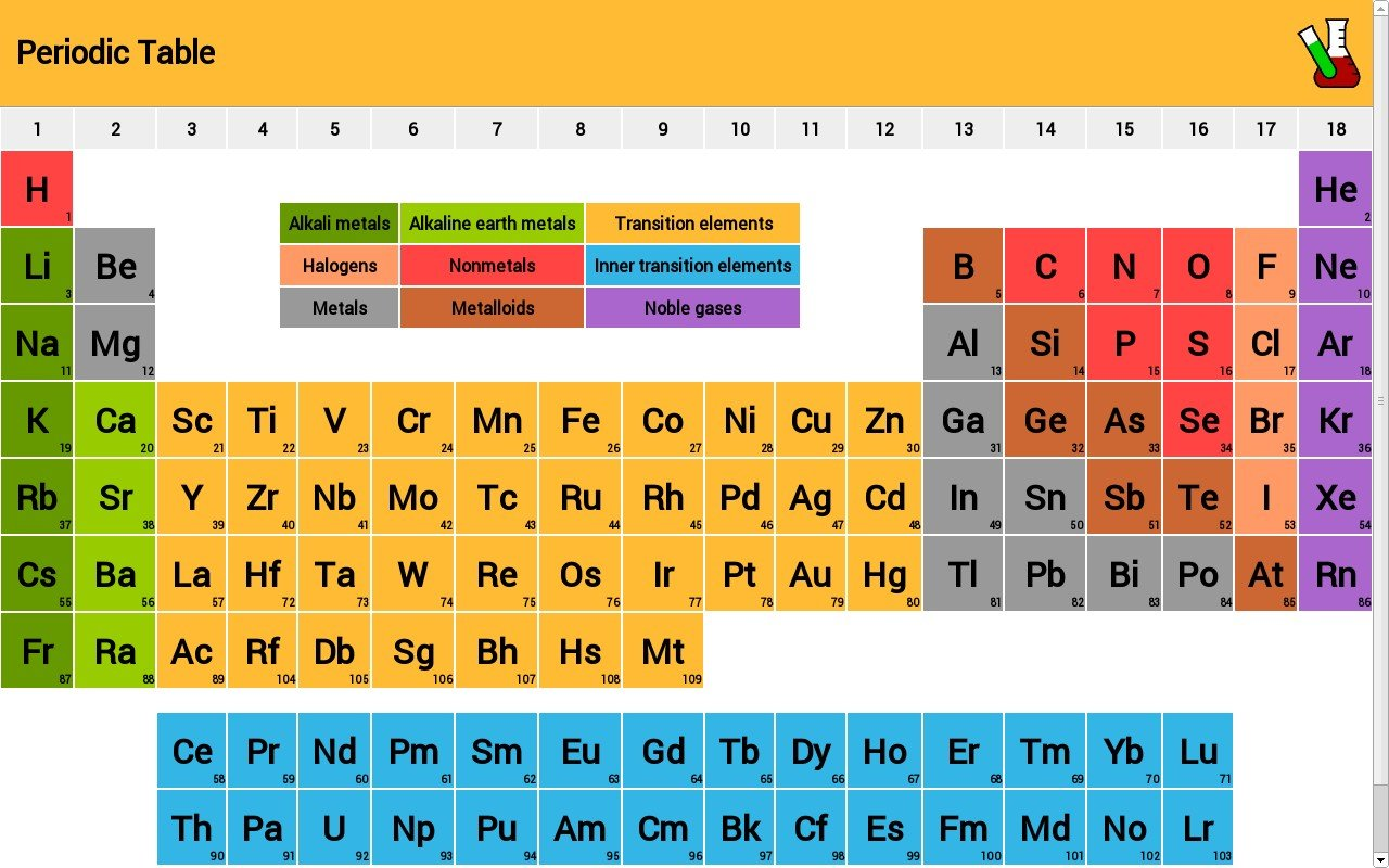 Periodic table of elements alternatives and similar software tags chemistry periodic table chemical gamestrikefo Image collections