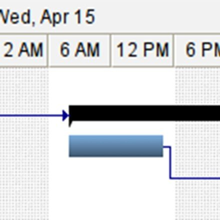 A closer look at the Gantt chart