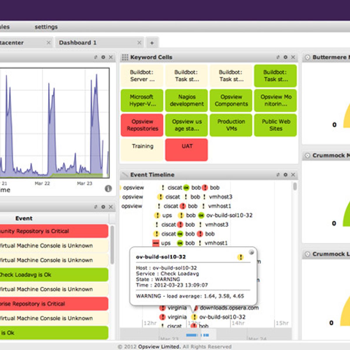 Opsview Enterprise Alternatives and Similar Software
