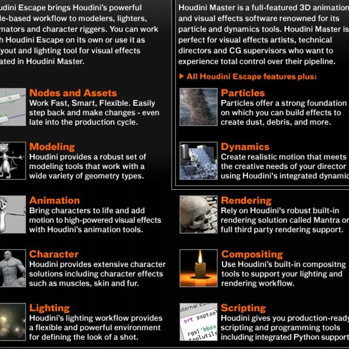 Houdini Alternatives and Similar Software - AlternativeTo net