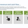 Improve your cashflow with Flobot