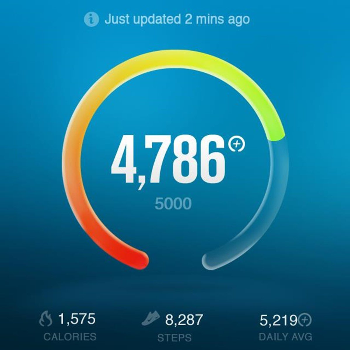 Nike+ FuelBand Alternatives and Similar Apps ...