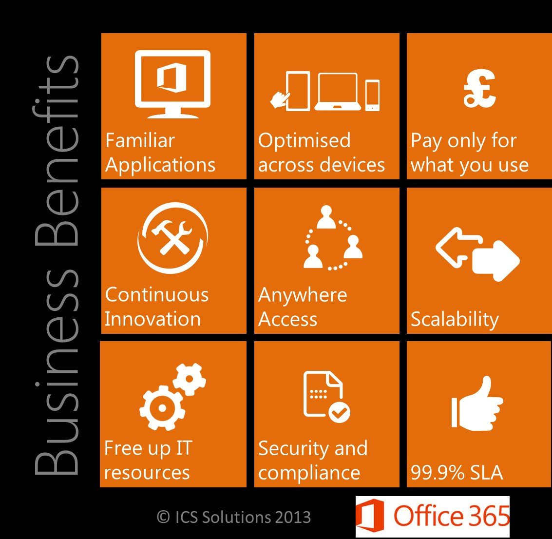 Microsoft Office 365 Alternatives And Similar Websites And