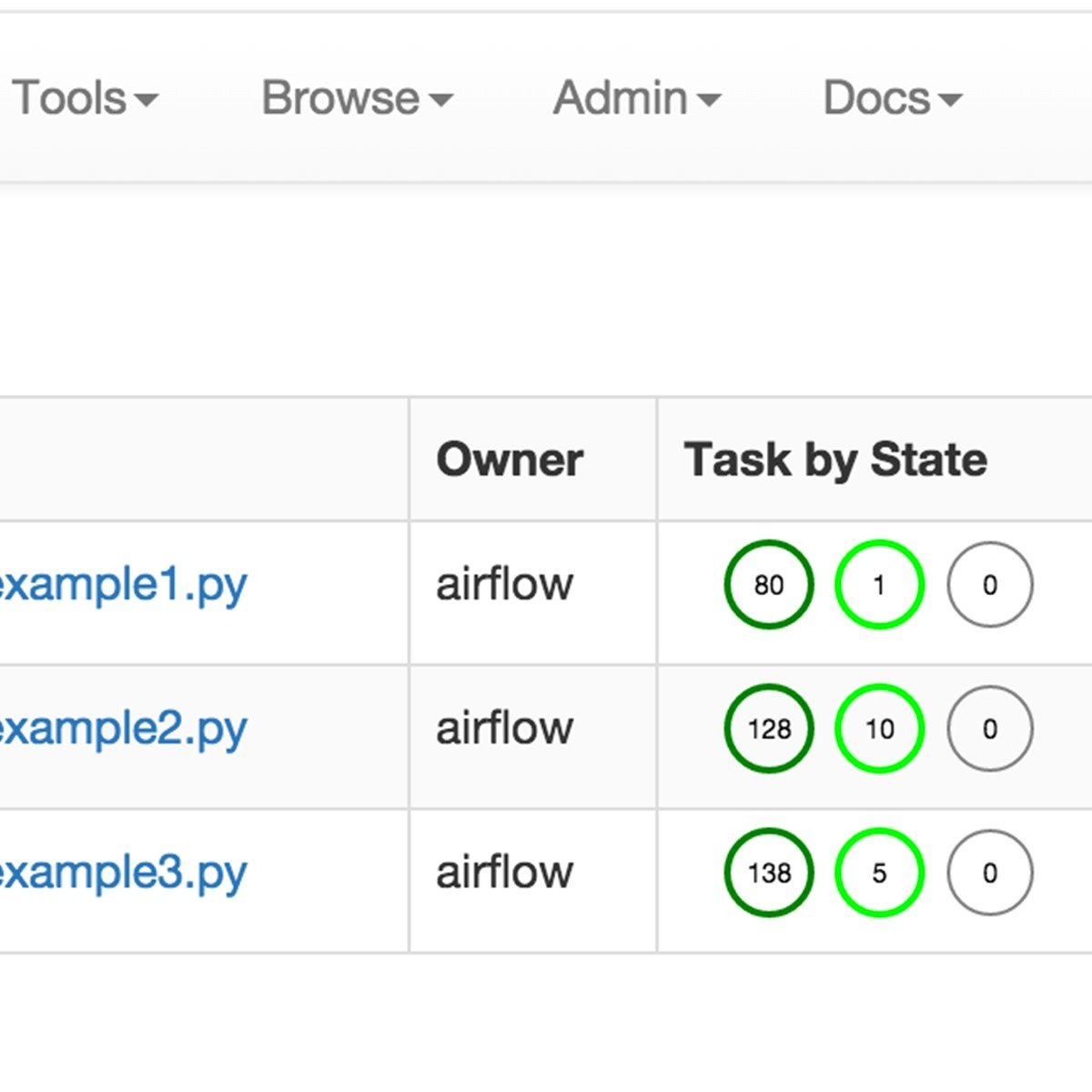 Apache Airflow Alternatives and Similar Software