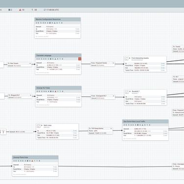 Apache NiFi Alternatives and Similar Software