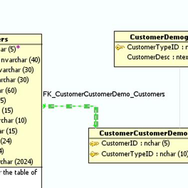 Aqua Data Studio Alternatives and Similar Software - AlternativeTo net