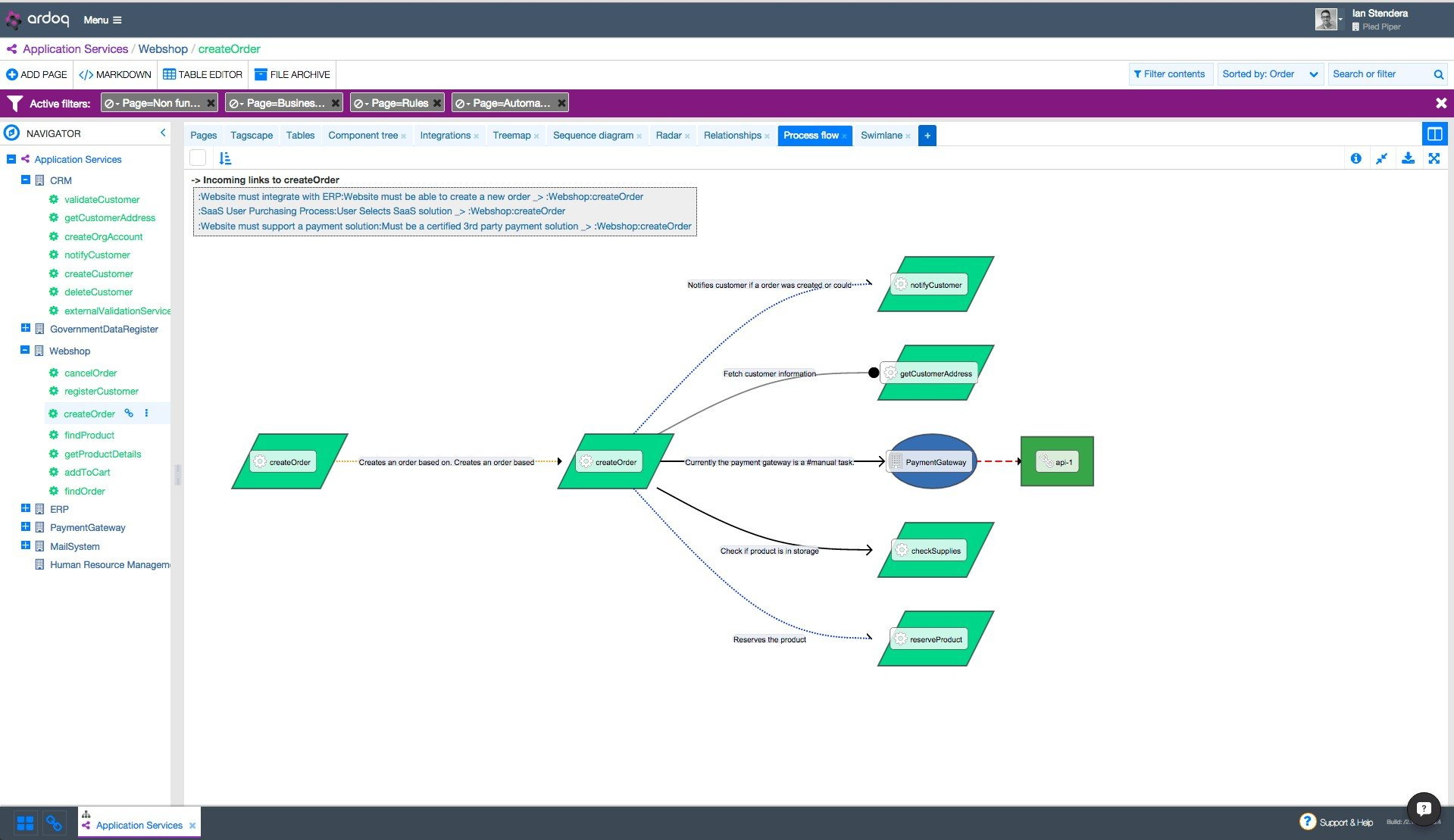 7 Best Free Flowchart Tools for Windows  MakeUseOf