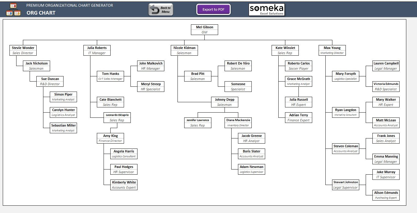 Automatic Organizational Chart Generator Alternatives And