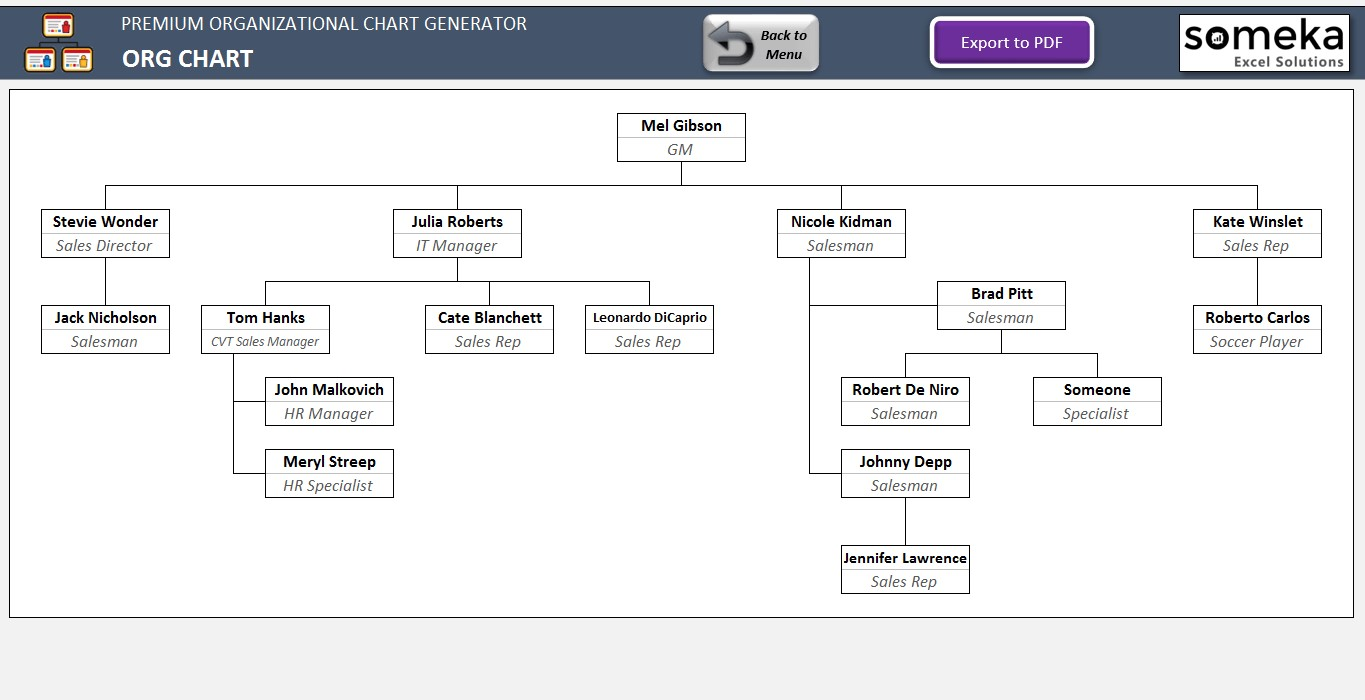 Automatic organizational chart generator alternatives and similar its possible to update the information on automatic organizational chart generator or report it as discontinued duplicated or spam nvjuhfo Image collections