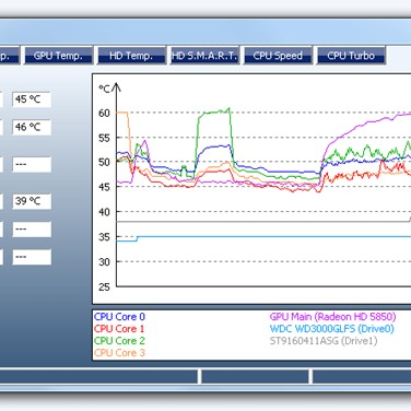 Argus Monitor Alternatives and Similar Software