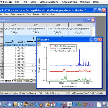 Free Data Plotting Software Mac