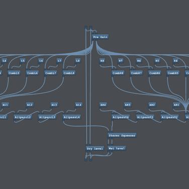 Bidule Alternatives and Similar Software - AlternativeTo net