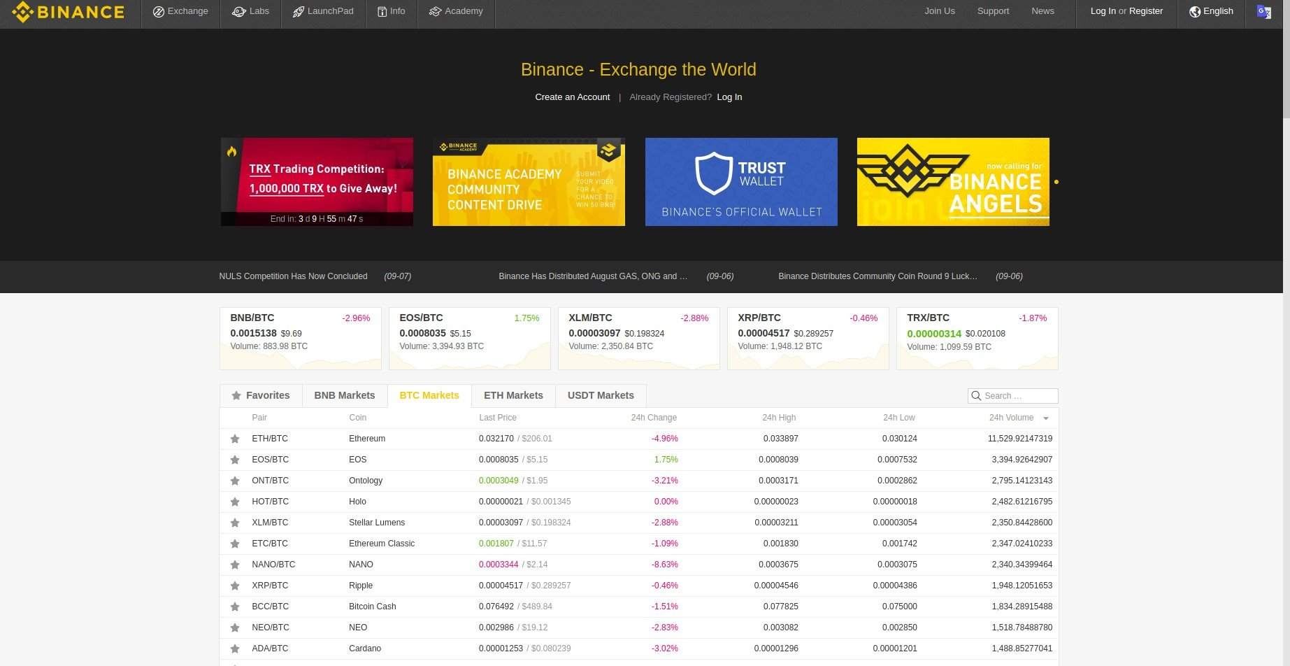 Binance Alternatives And Similar Websites And Apps Alternativeto Net -