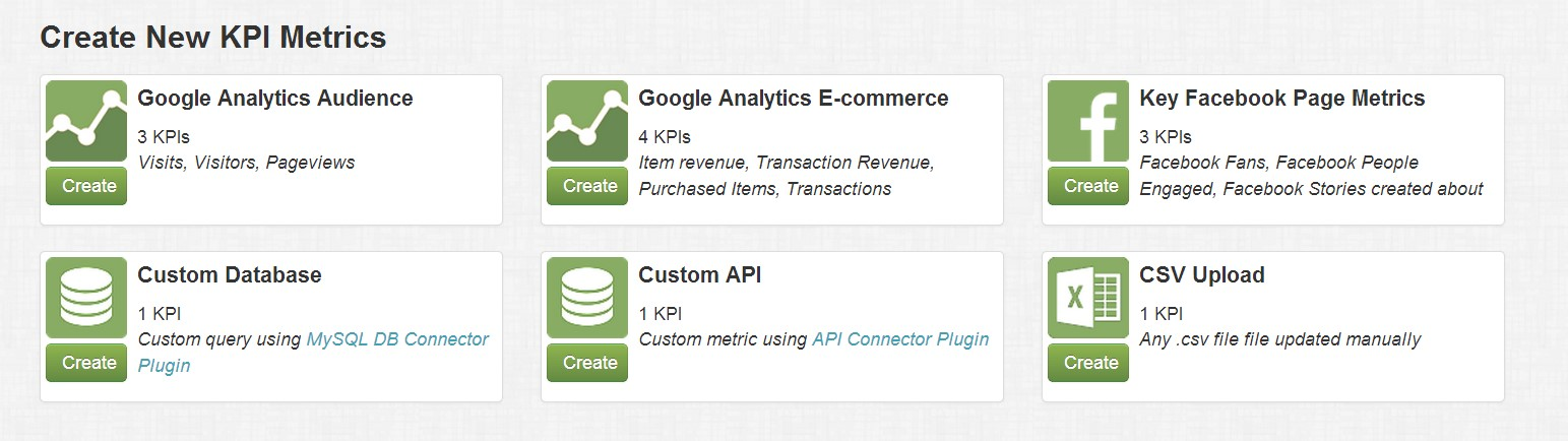 KPI watchdog Alternatives and Similar Websites and Apps