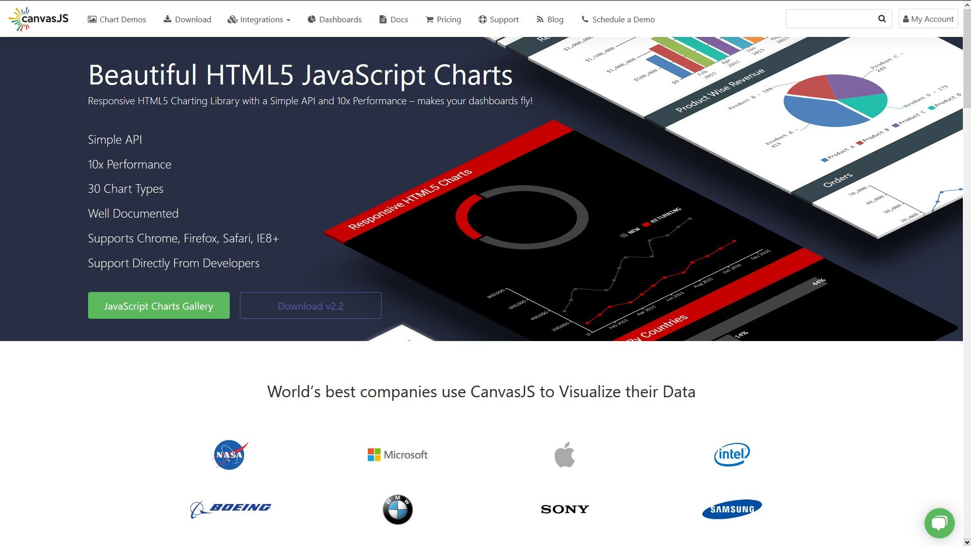 CanvasJS Charts Alternatives and Similar Websites and Apps