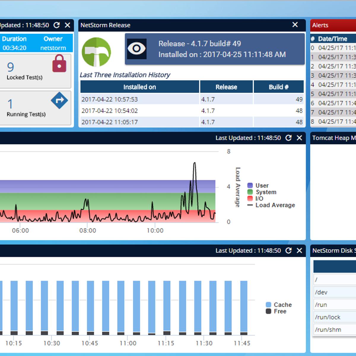 Cavisson NetStorm Alternatives and Similar Software - AlternativeTo net