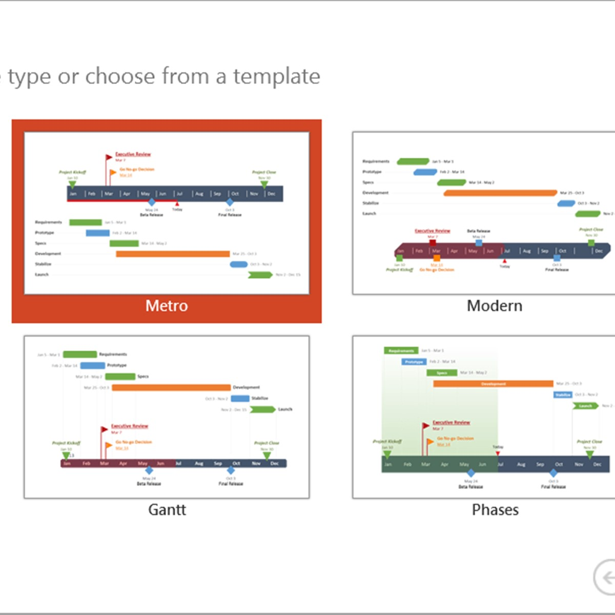 Office timeline alternatives and similar software alternativeto nvjuhfo Image collections