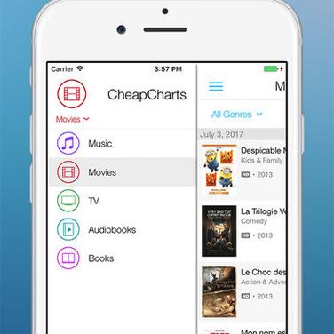 CheapCharts Alternatives and Similar Software - AlternativeTo net