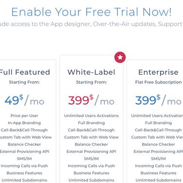 Cloud Softphone Alternatives and Similar Software - AlternativeTo net