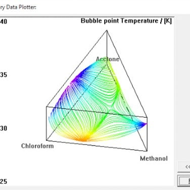 COCO Simulator Alternatives and Similar Software