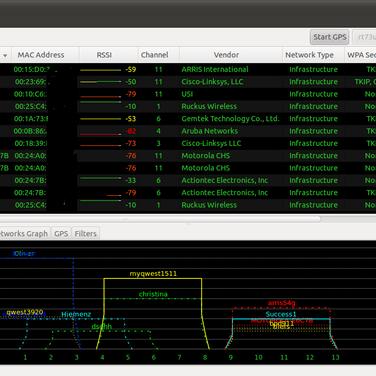 inSSIDer Alternatives and Similar Software - AlternativeTo net