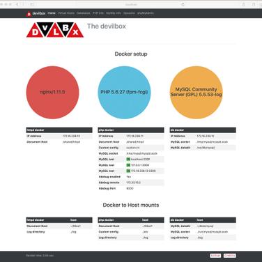 Devilbox Alternatives and Similar Software - AlternativeTo net