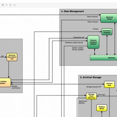 draw io Alternatives and Similar Software - AlternativeTo net