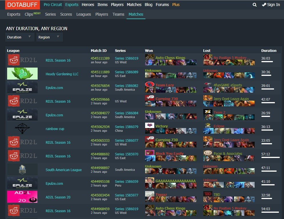 well known new release hot sales Dotabuff Alternatives and Similar Games - AlternativeTo.net